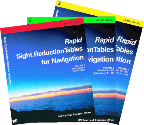 Rapid Sight Reduction Tables for Navigation covers